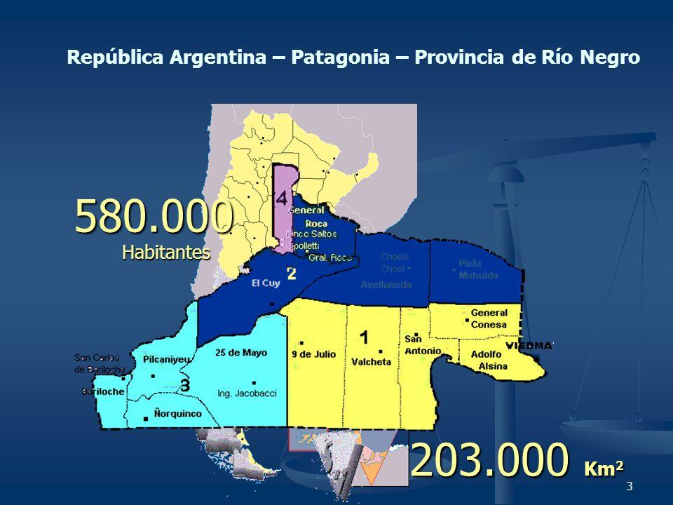República Argentina – Patagonia – Provincia de Río Negro