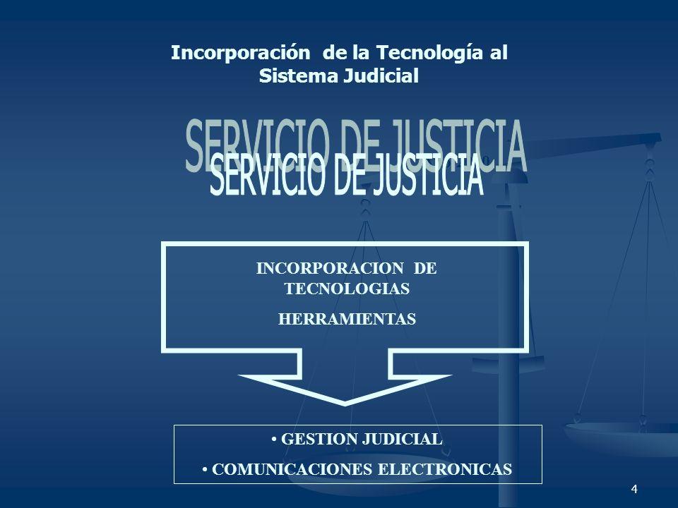 Incorporación de la Tecnología al Sistema Judicial
