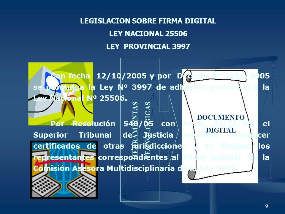 LEGISLACION SOBRE FIRMA DIGITAL