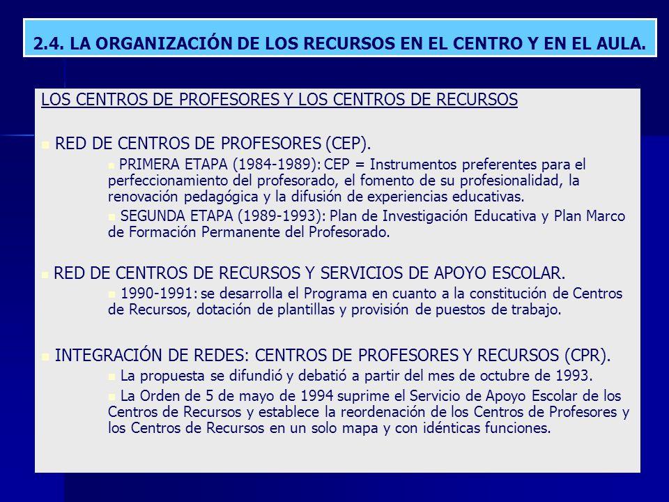 2.4. LA ORGANIZACIÓN DE LOS RECURSOS EN EL CENTRO Y EN EL AULA.