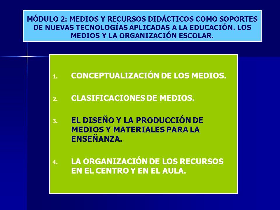 CONCEPTUALIZACIÓN DE LOS MEDIOS. CLASIFICACIONES DE MEDIOS.