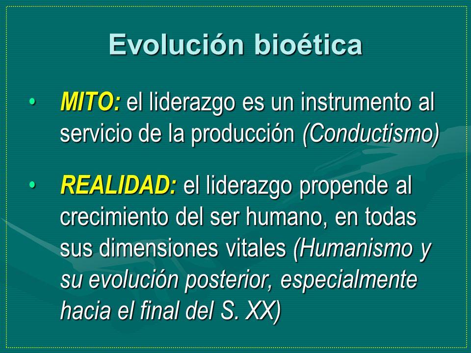Evolución bioética MITO: el liderazgo es un instrumento al servicio de la producción (Conductismo)
