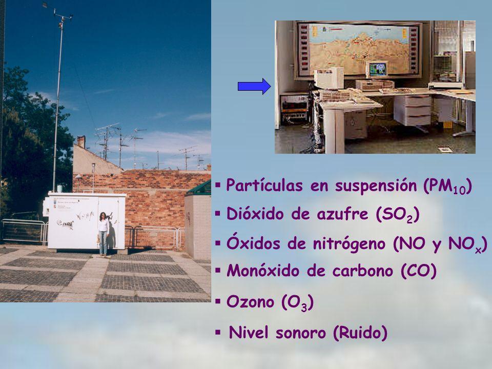 Partículas en suspensión (PM10)