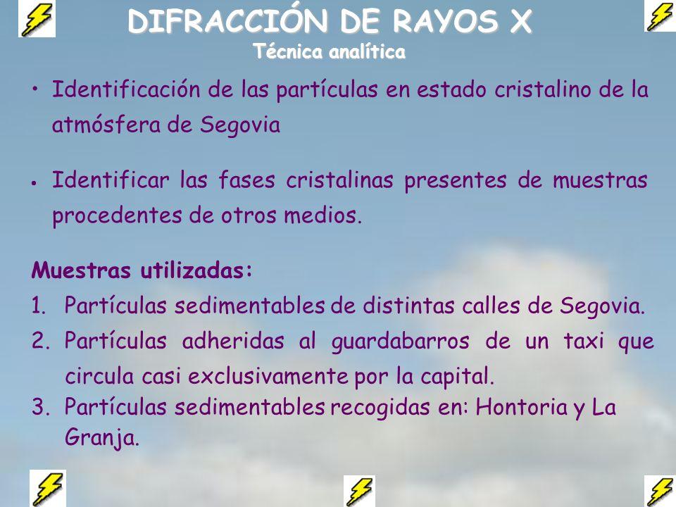 DIFRACCIÓN DE RAYOS X Técnica analítica. Identificación de las partículas en estado cristalino de la atmósfera de Segovia.