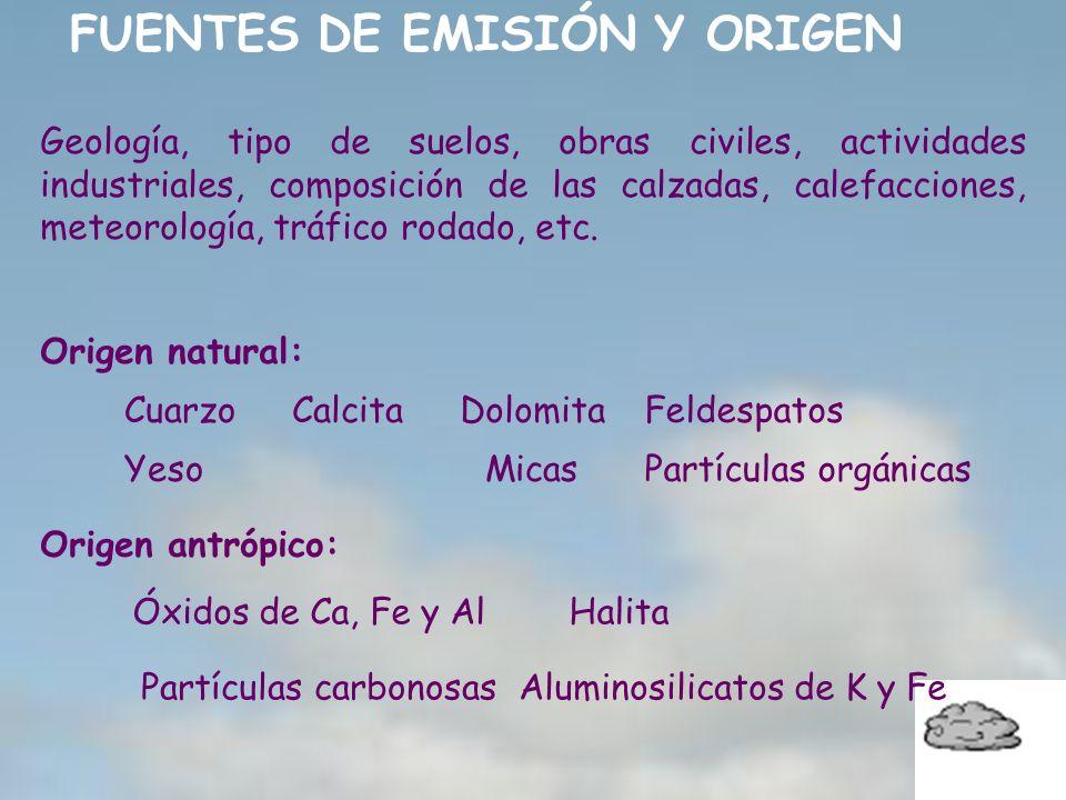 FUENTES DE EMISIÓN Y ORIGEN