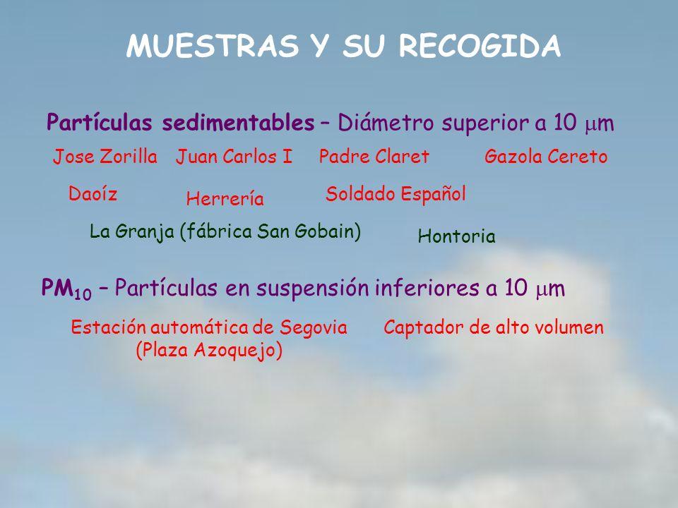 MUESTRAS Y SU RECOGIDA Partículas sedimentables – Diámetro superior a 10 mm. Jose Zorilla. Juan Carlos I.
