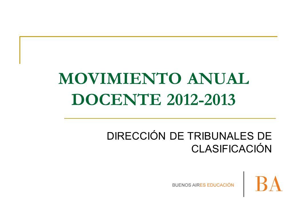 MOVIMIENTO ANUAL DOCENTE 2012-2013