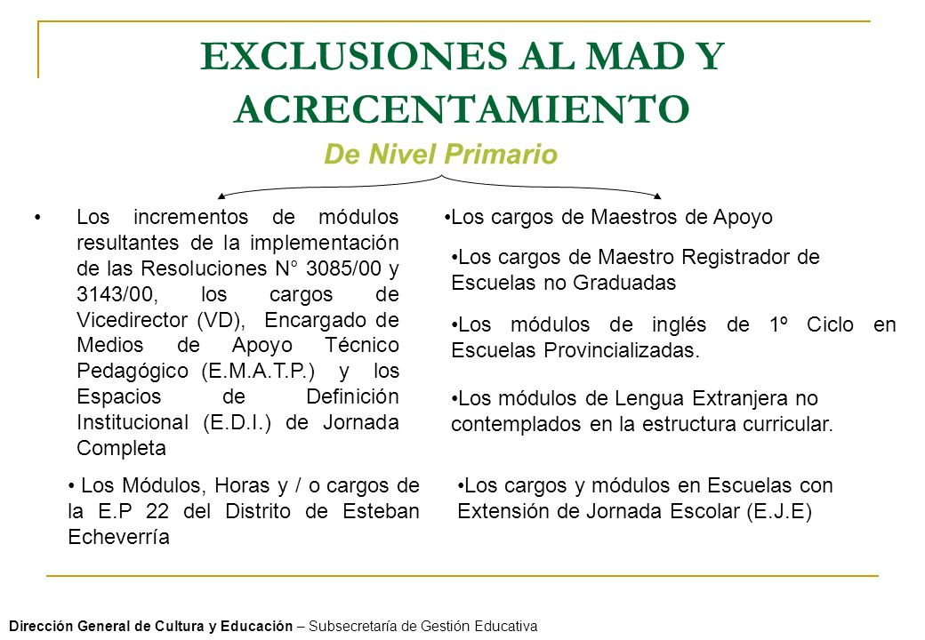 EXCLUSIONES AL MAD Y ACRECENTAMIENTO
