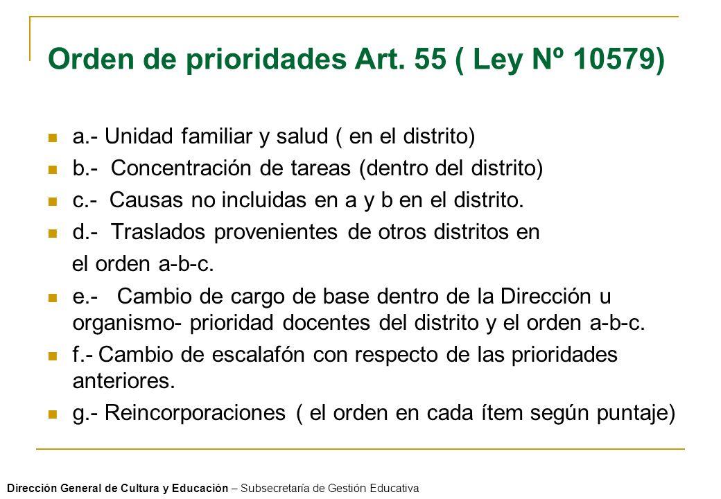 Orden de prioridades Art. 55 ( Ley Nº 10579)