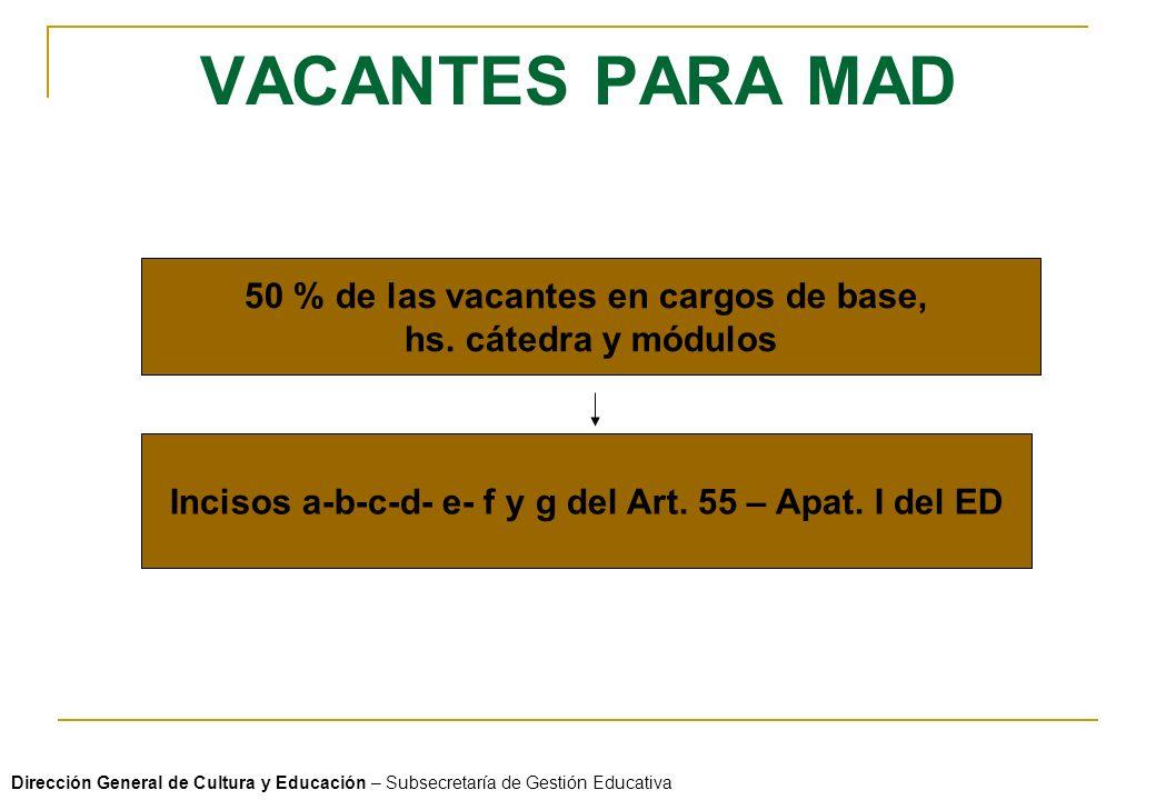 VACANTES PARA MAD 50 % de las vacantes en cargos de base,