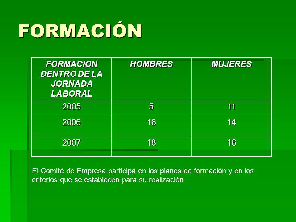 FORMACION DENTRO DE LA JORNADA LABORAL