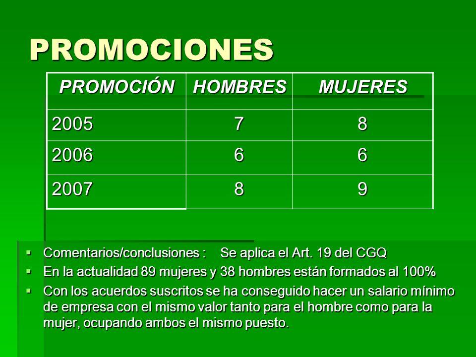 PROMOCIONES PROMOCIÓN HOMBRES MUJERES 2005 7 8 2006 6 2007 9