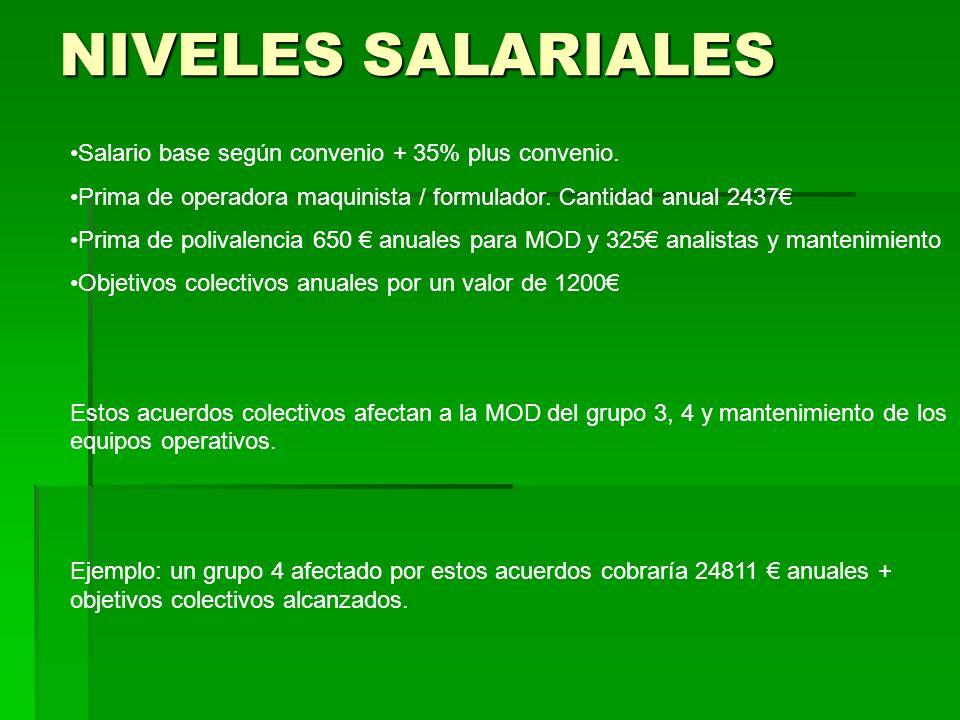 NIVELES SALARIALES Salario base según convenio + 35% plus convenio.