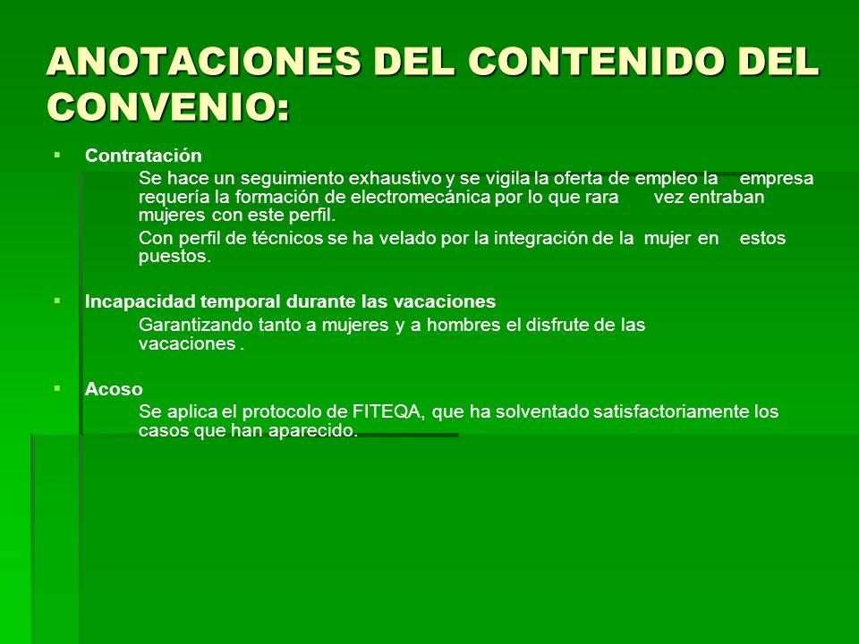 ANOTACIONES DEL CONTENIDO DEL CONVENIO:
