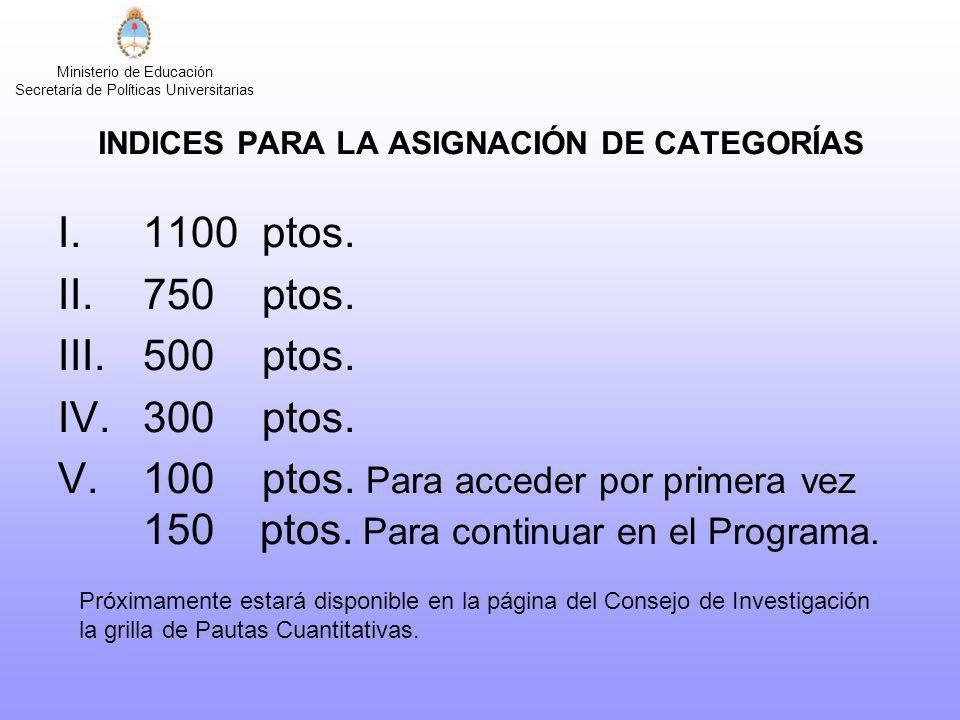 INDICES PARA LA ASIGNACIÓN DE CATEGORÍAS