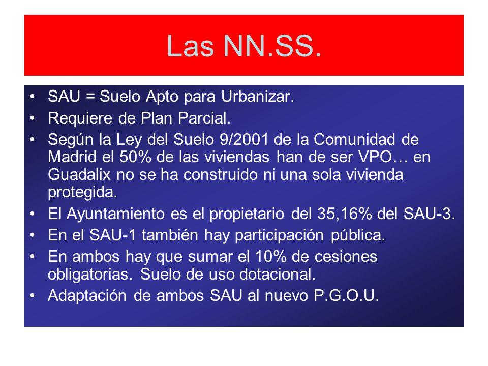 Las NN.SS. SAU = Suelo Apto para Urbanizar. Requiere de Plan Parcial.