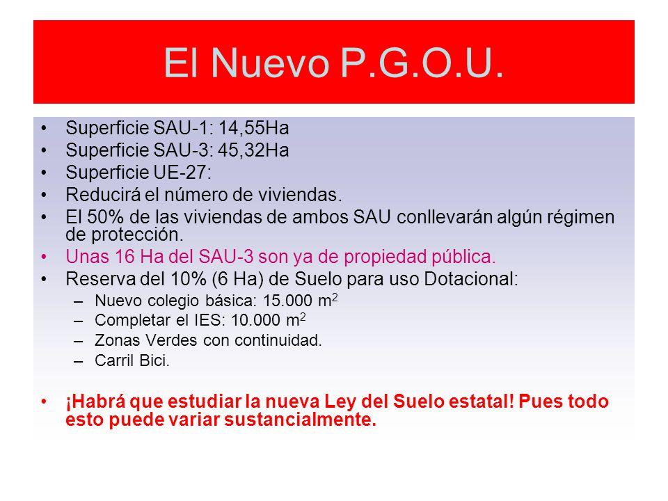El Nuevo P.G.O.U. Superficie SAU-1: 14,55Ha Superficie SAU-3: 45,32Ha