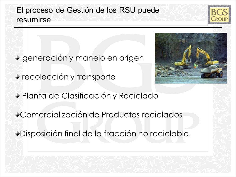 El proceso de Gestión de los RSU puede resumirse