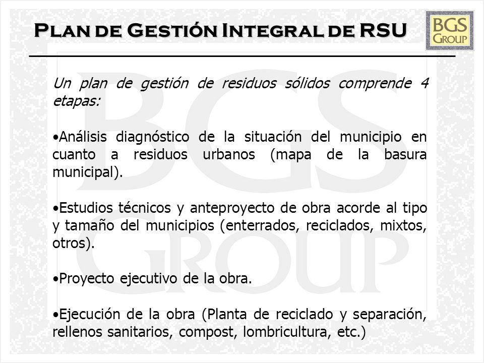 Plan de Gestión Integral de RSU