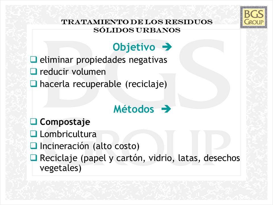 TRATAMIENTO DE LOS RESIDUOS Sólidos Urbanos