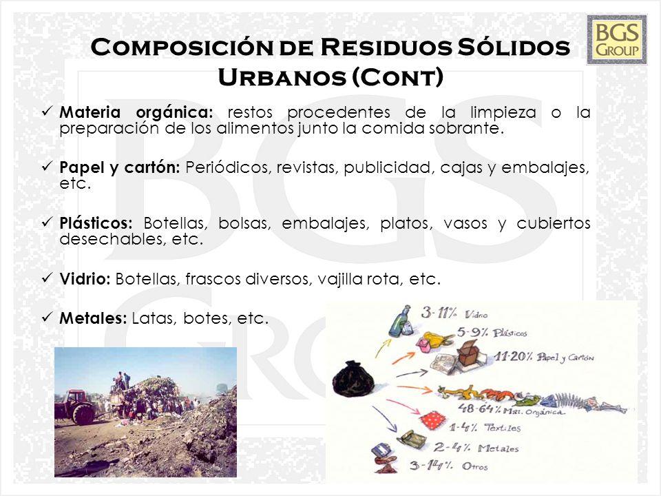 Composición de Residuos Sólidos Urbanos (Cont)