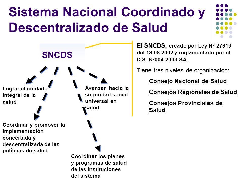Sistema Nacional Coordinado y Descentralizado de Salud