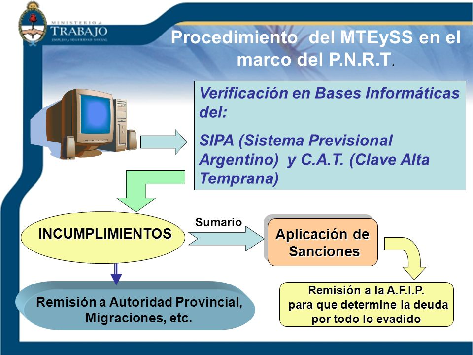 Procedimiento del MTEySS en el