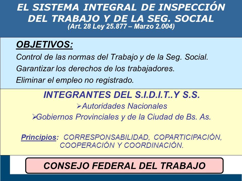 EL SISTEMA INTEGRAL DE INSPECCIÓN DEL TRABAJO Y DE LA SEG. SOCIAL