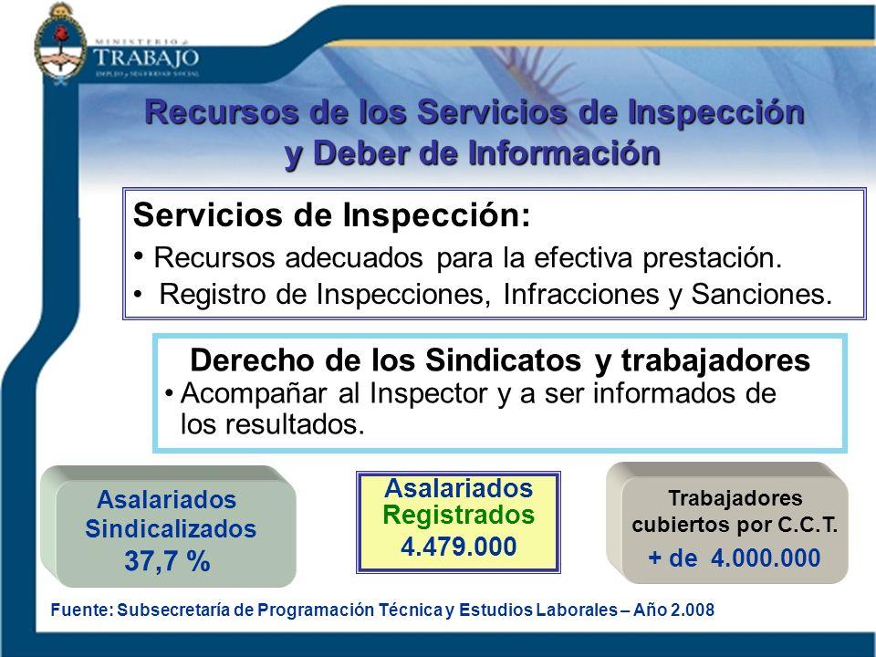 Recursos de los Servicios de Inspección y Deber de Información