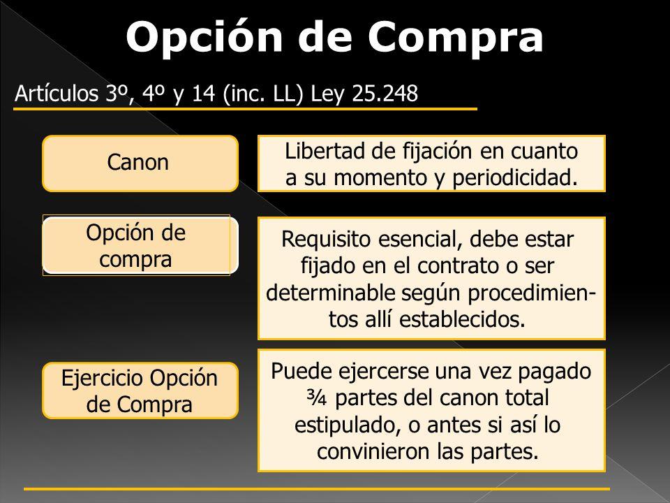 Opción de Compra Artículos 3º, 4º y 14 (inc. LL) Ley 25.248