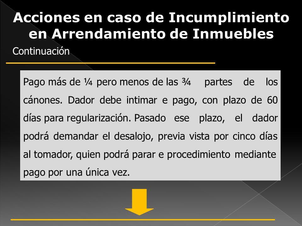 Acciones en caso de Incumplimiento en Arrendamiento de Inmuebles