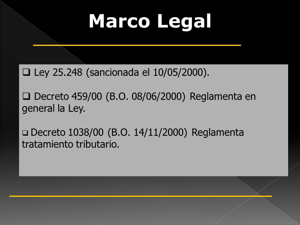 Marco Legal Ley 25.248 (sancionada el 10/05/2000).