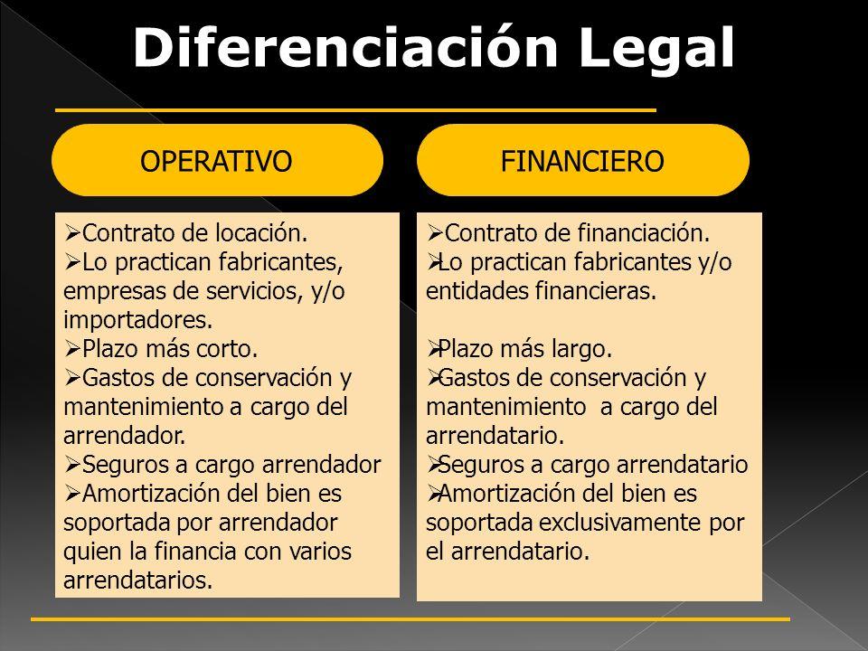 Diferenciación Legal OPERATIVO FINANCIERO Contrato de locación.