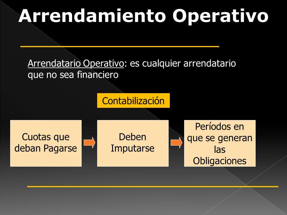 Arrendamiento Operativo