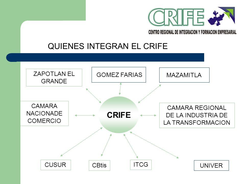 QUIENES INTEGRAN EL CRIFE