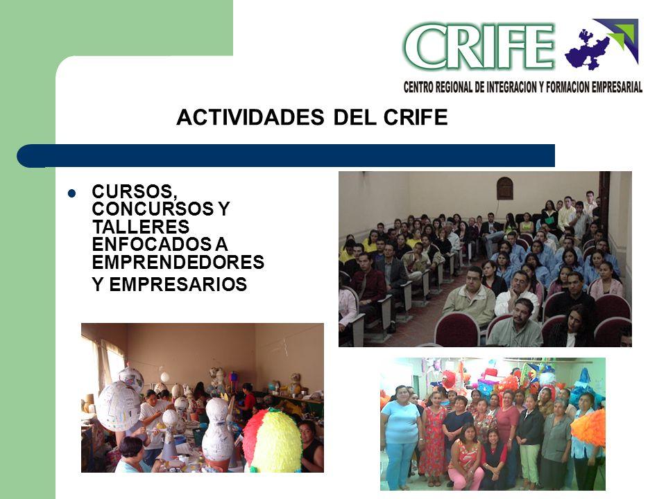 ACTIVIDADES DEL CRIFE CURSOS, CONCURSOS Y TALLERES ENFOCADOS A EMPRENDEDORES Y EMPRESARIOS