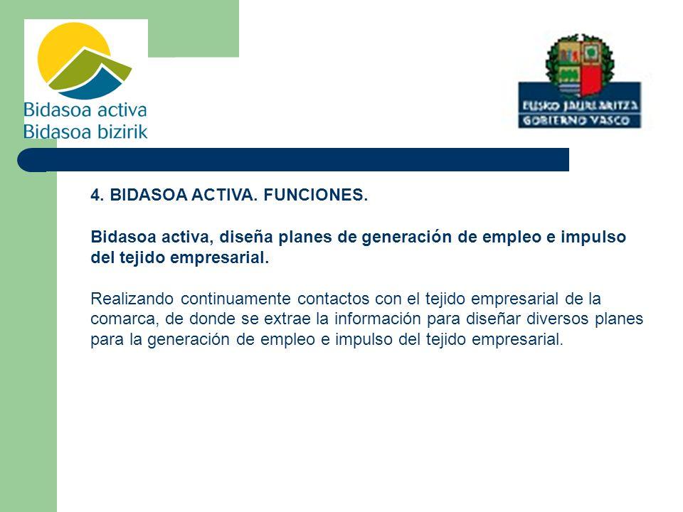 4. BIDASOA ACTIVA. FUNCIONES.
