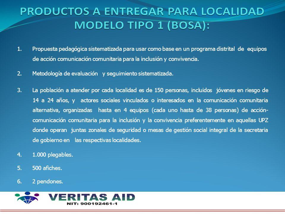 1. Propuesta pedagógica sistematizada para usar como base en un programa distrital de equipos de acción comunicación comunitaria para la inclusión y convivencia.