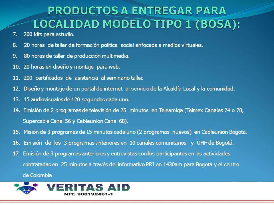 PRODUCTOS A ENTREGAR PARA LOCALIDAD MODELO TIPO 1 (BOSA):