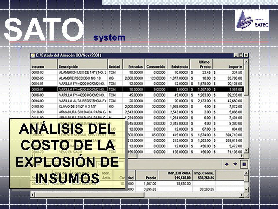 ANÁLISIS DEL COSTO DE LA EXPLOSIÓN DE INSUMOS