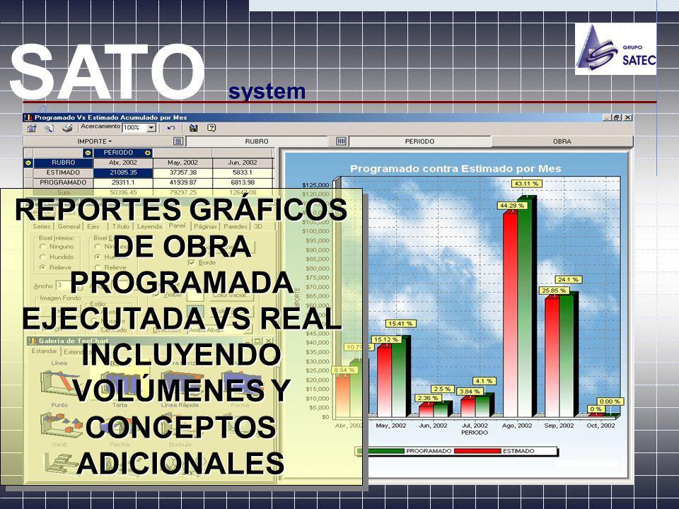 SATO system REPORTES GRÁFICOS DE OBRA PROGRAMADA EJECUTADA VS REAL INCLUYENDO VOLÚMENES Y CONCEPTOS ADICIONALES.