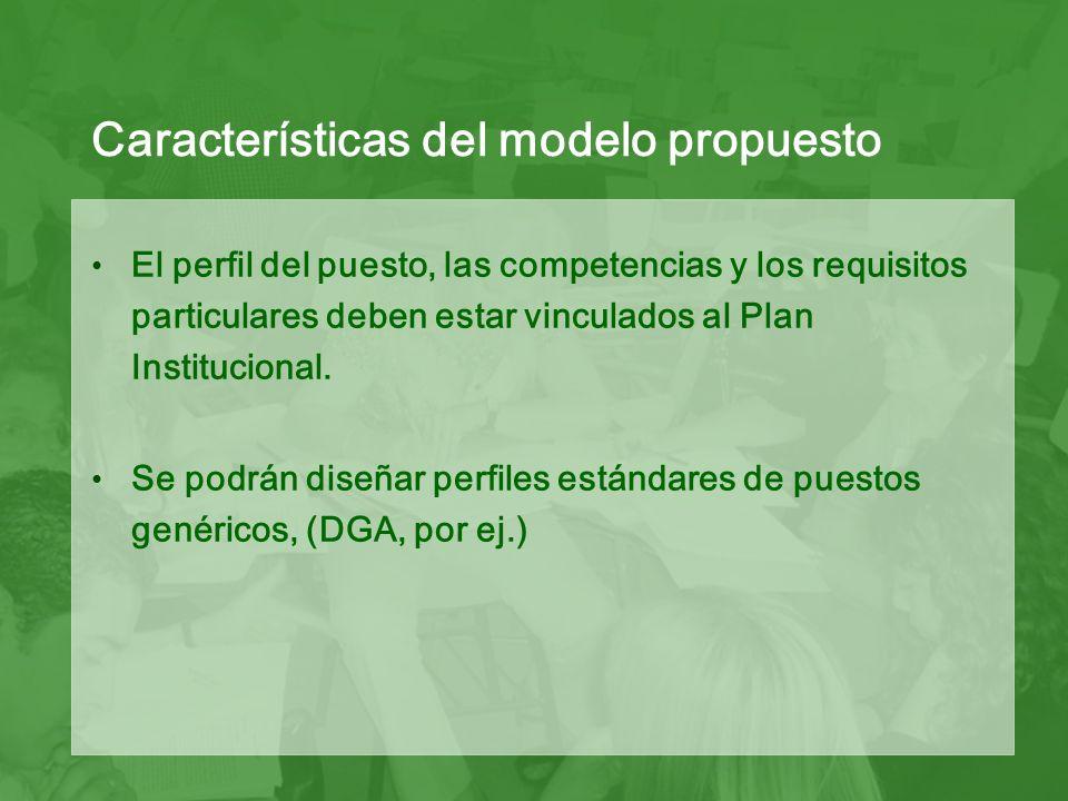 Características del modelo propuesto