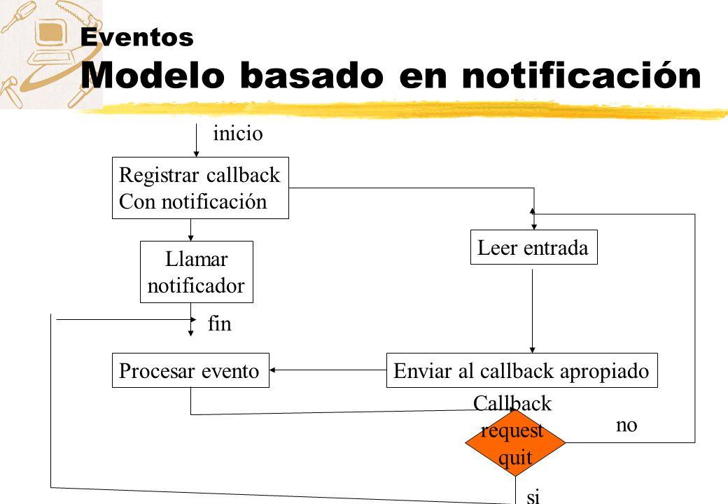 Eventos Modelo basado en notificación