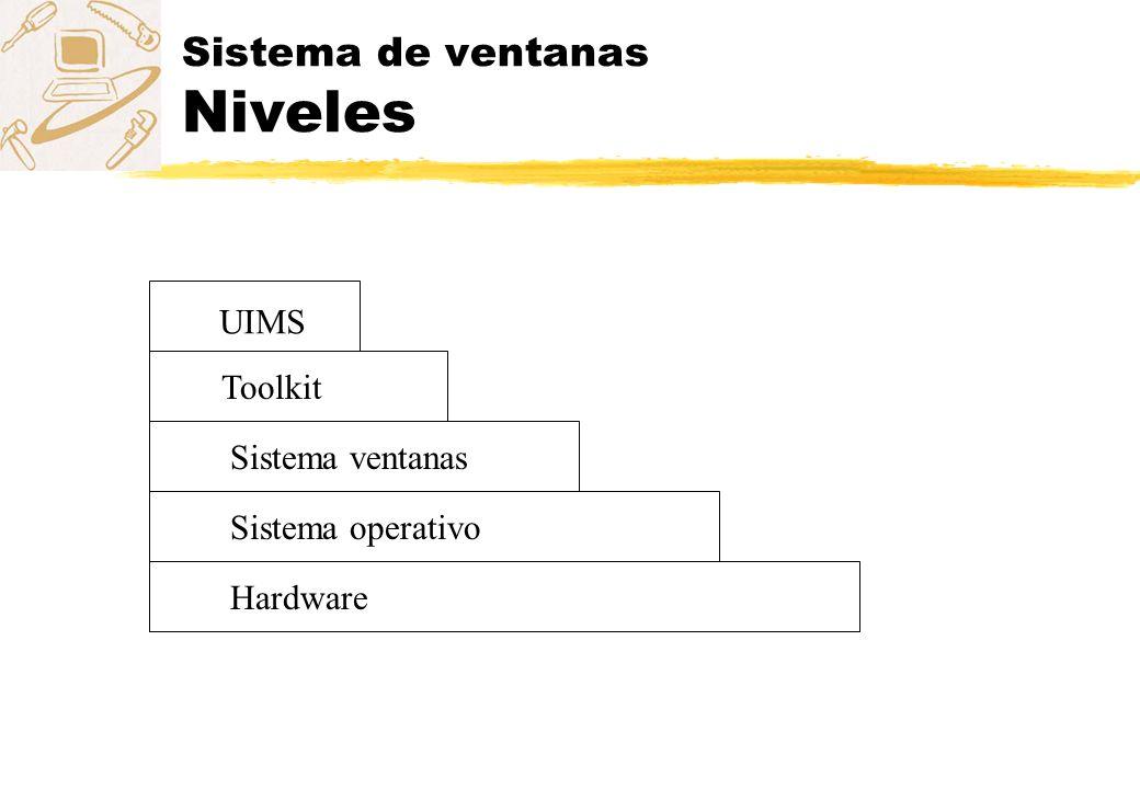 Sistema de ventanas Niveles