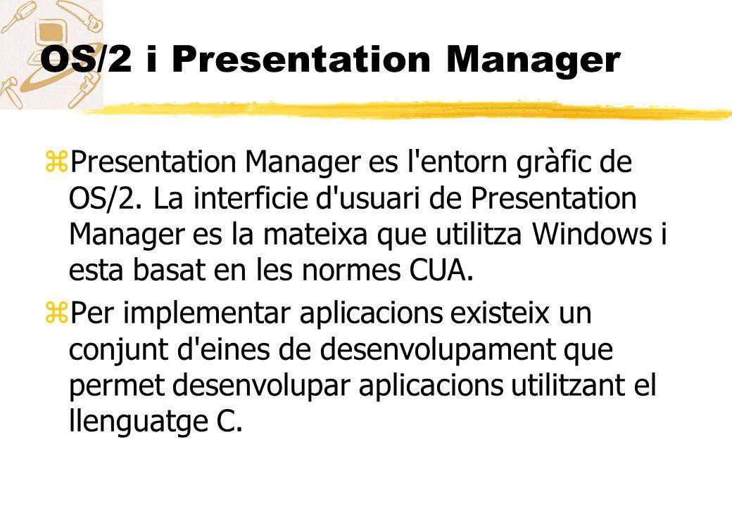 OS/2 i Presentation Manager