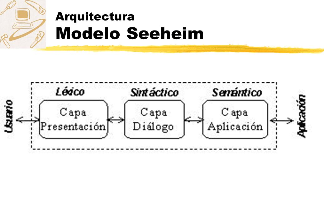 Arquitectura Modelo Seeheim