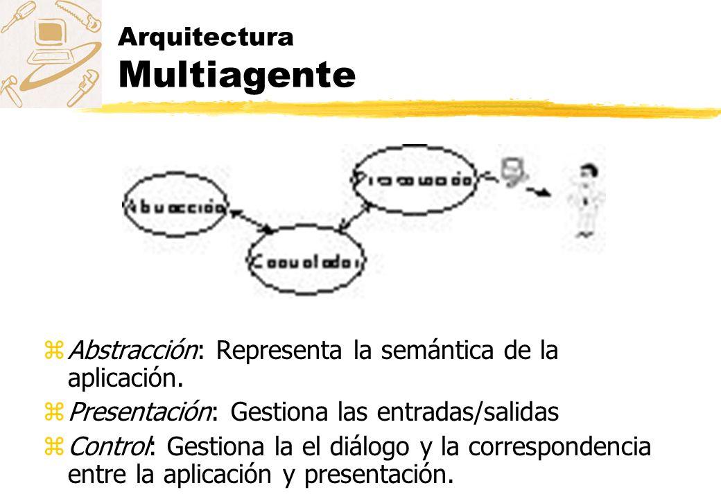 Arquitectura Multiagente
