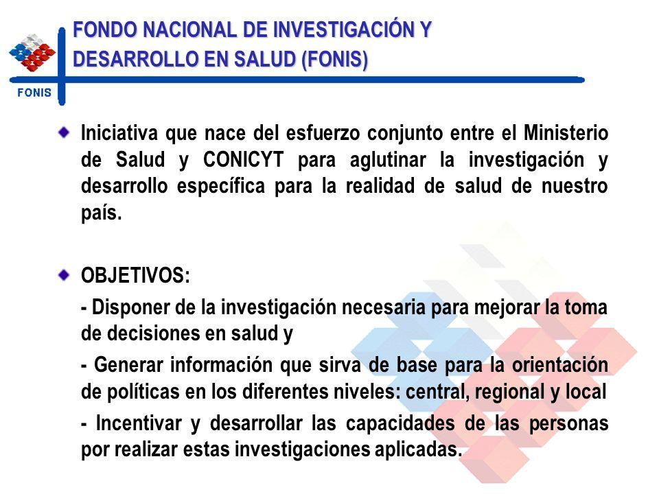 FONDO NACIONAL DE INVESTIGACIÓN Y