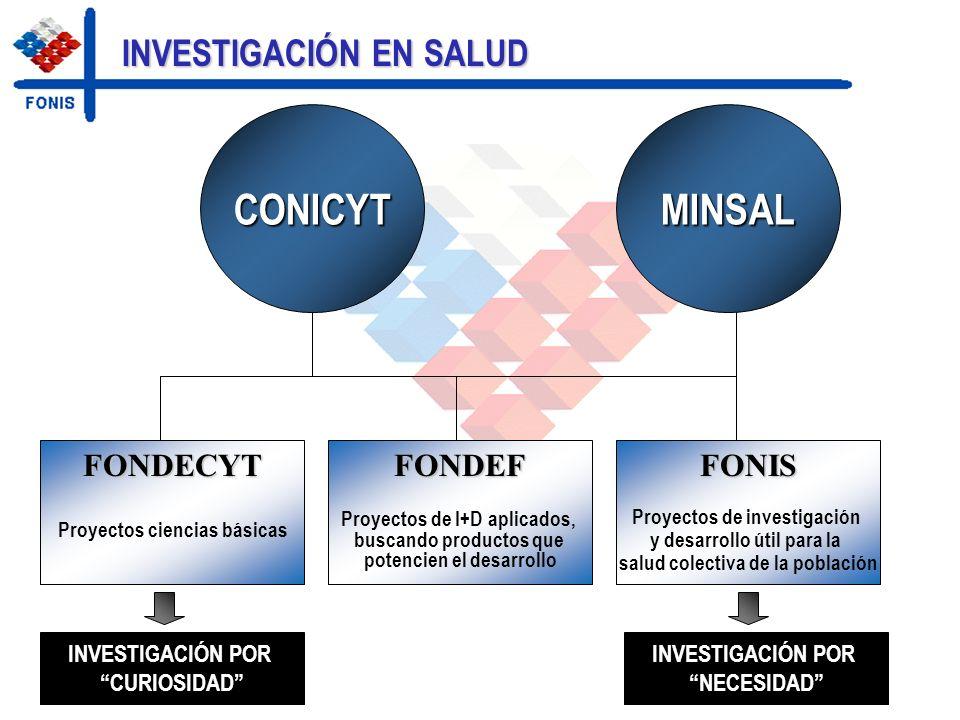 CONICYT MINSAL INVESTIGACIÓN EN SALUD FONDECYT FONDEF FONIS