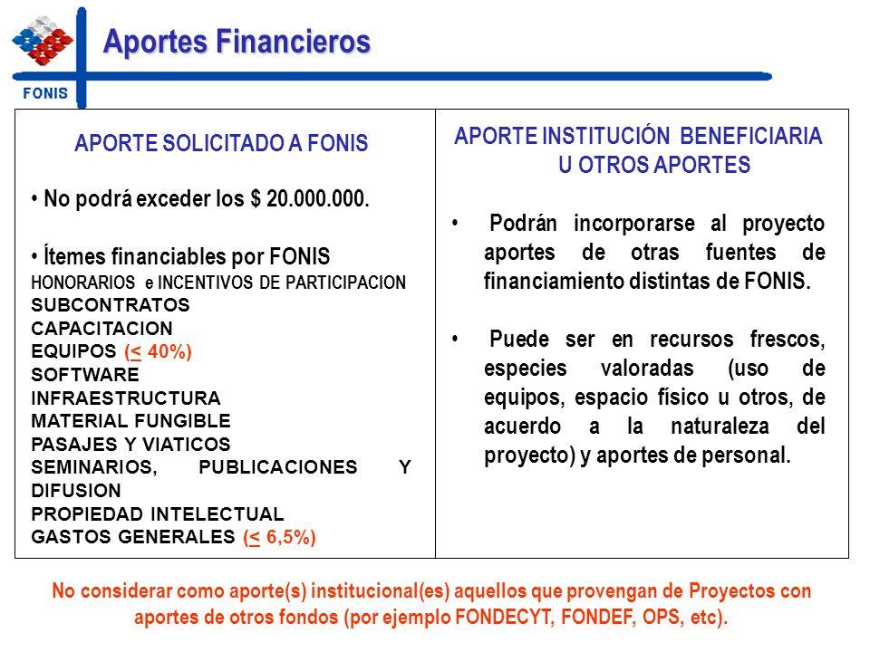 Aportes Financieros APORTE INSTITUCIÓN BENEFICIARIA U OTROS APORTES